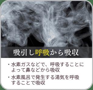 吸引し鼻から吸収/水素ガスなどで、呼吸することによって鼻などから吸収・水素風呂で発生する湯気を呼吸することで吸収